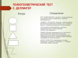 ПСИХОГЕОМЕТРИЧЕСКИЙ ТЕСТ С. ДЕЛЛИНГЕР Фигура Определение КРУГ (КОММУНИКАТОР)