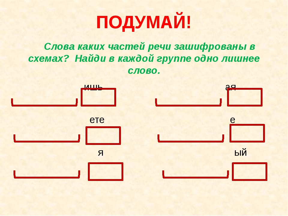ПОДУМАЙ! Слова каких частей речи зашифрованы в схемах? Найди в каждой группе...
