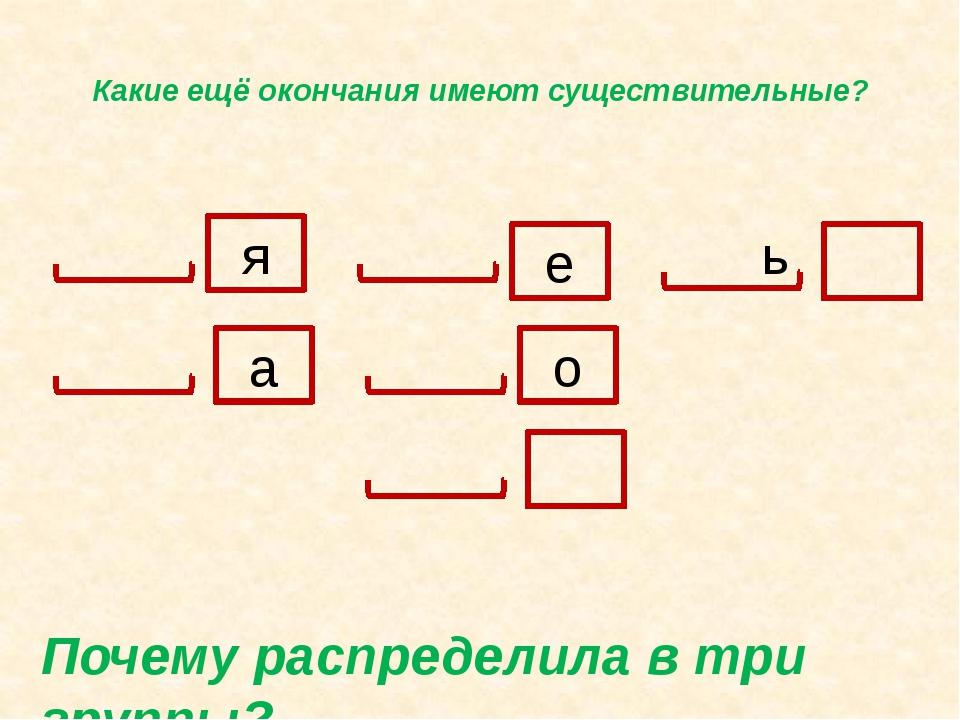 Какие ещё окончания имеют существительные? я е а о ь Почему распределила в тр...