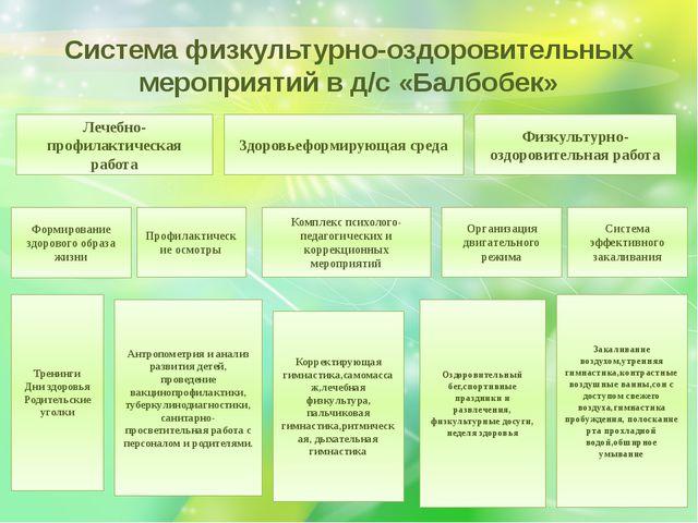 Система физкультурно-оздоровительных мероприятий в д/с «Балбобек» Лечебно-про...