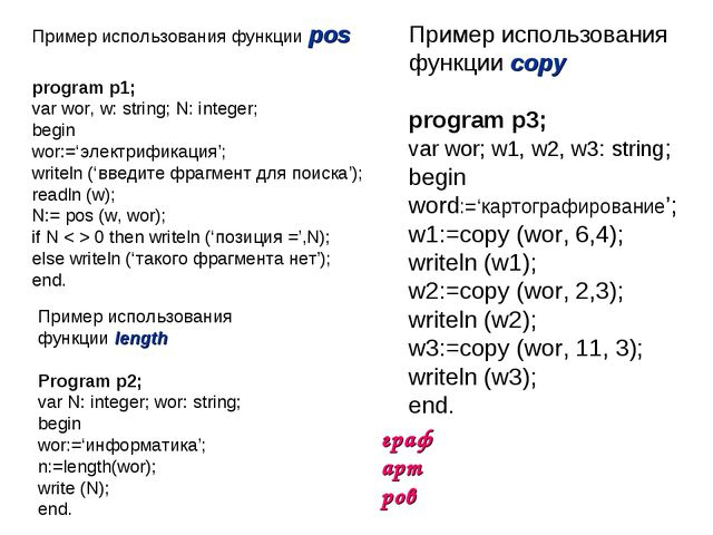Пример использования функции length Program p2; var N: integer; wor: string;...