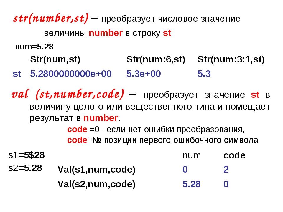 str(number,st) – преобразует числовое значение  величины number в строку...
