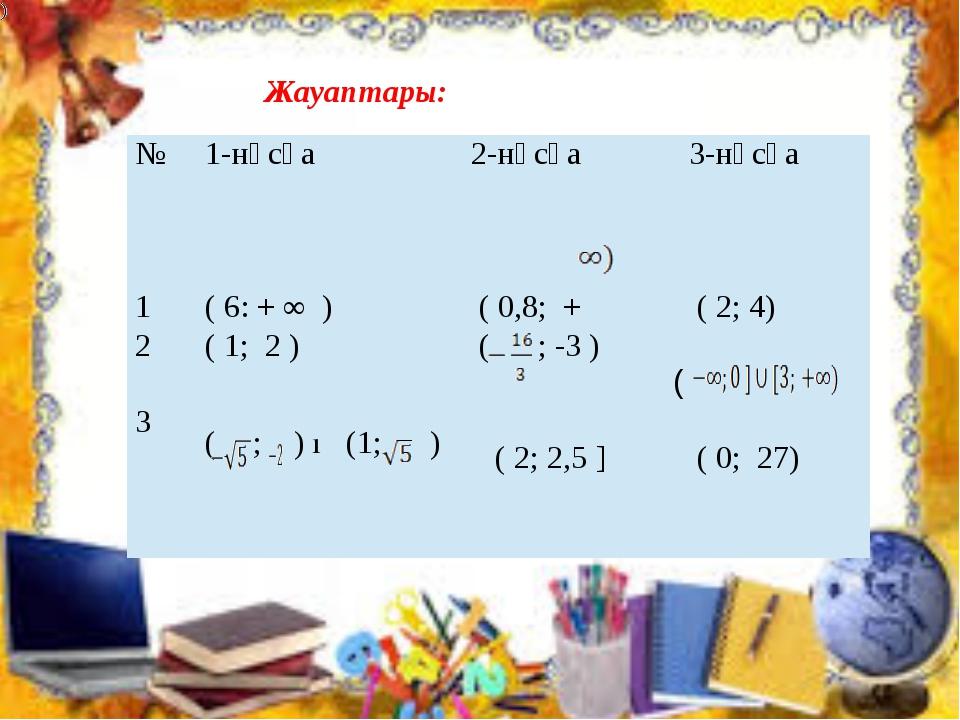 Жауаптары: № 1-нұсқа 2-нұсқа 3-нұсқа 1 (6:+ ∞) (0,8; + (2;4) 2 ( 1; 2 ) (;-3...
