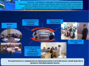Педагогический совет Обучение учителей на ПДС по составлению среднесрочного п