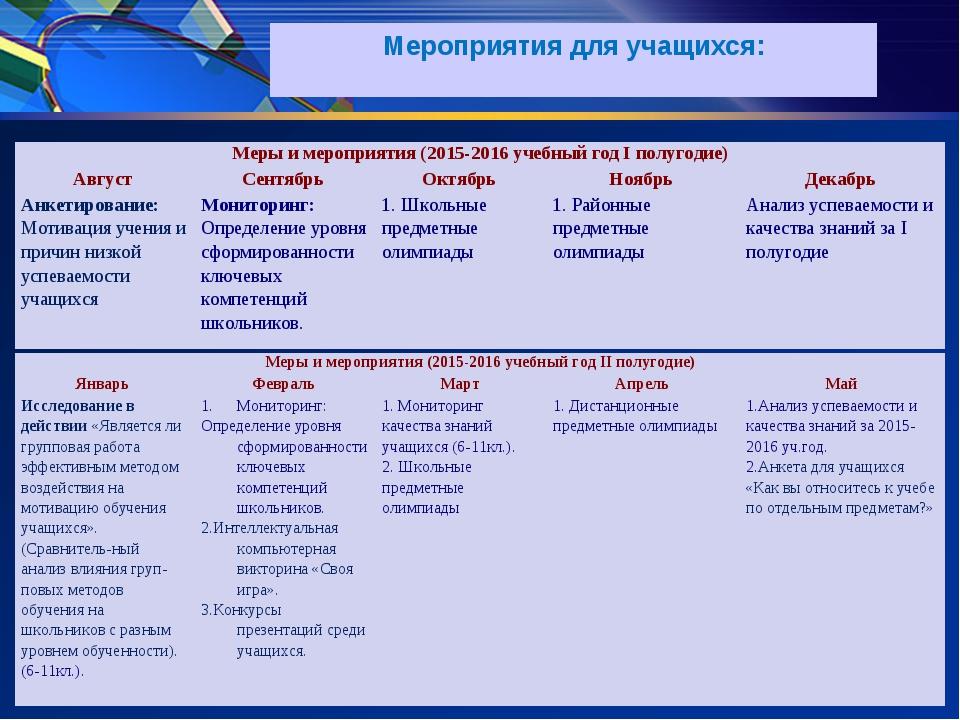 Мероприятия для учащихся: Меры и мероприятия (2015-2016 учебный год I полугод...