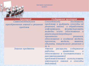 Критерии оценивания проекта Критерий Содержание критерия Самостоятельное пр
