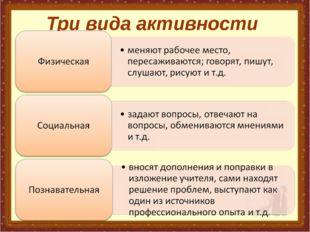 Три вида активности