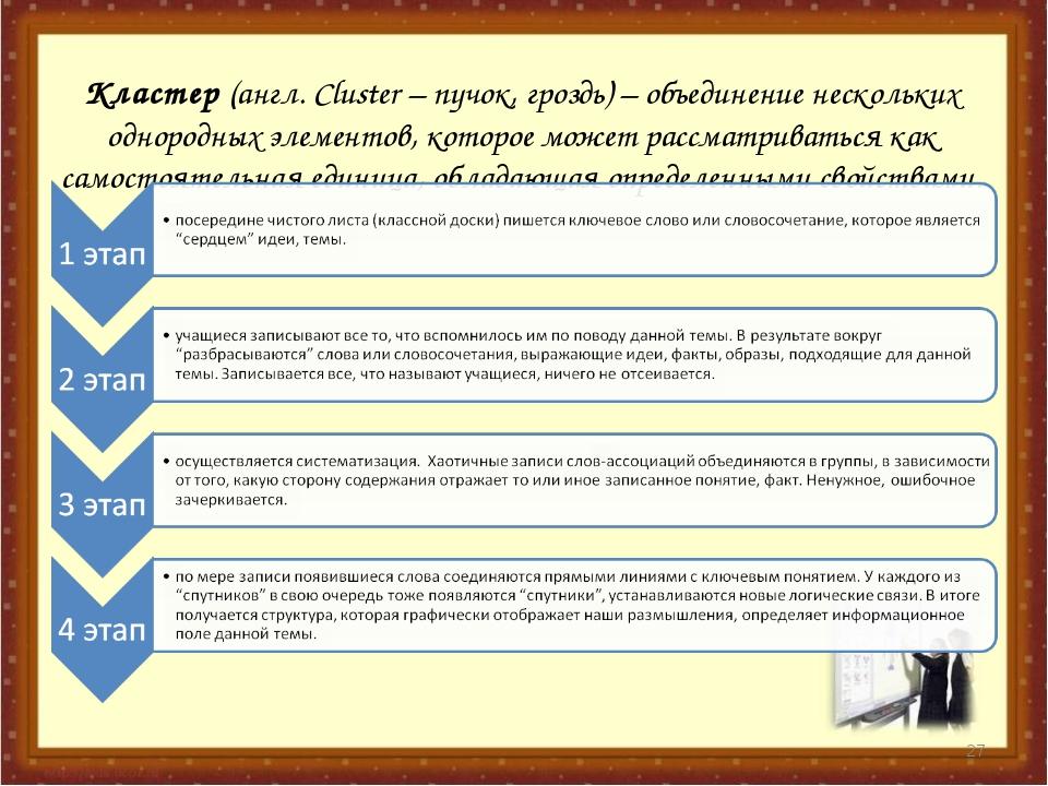 Кластер (англ. Cluster – пучок, гроздь) – объединение нескольких однородных...