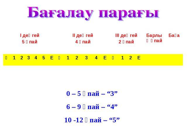 """0 – 5 ұпай – """"3"""" 6 – 9 ұпай – """"4"""" 10 -12 ұпай – """"5"""""""