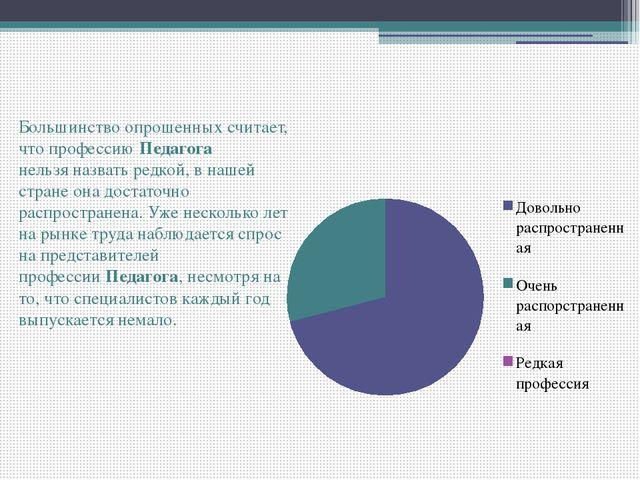 Большинство опрошенных считает, что профессиюПедагога нельзя назвать редкой...