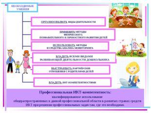 Профессиональная ИКТ-компетентность: квалифицированное использование общерас