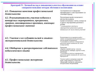 27.082015 Критерий IV. Личный вклад в повышение качества образования на основ