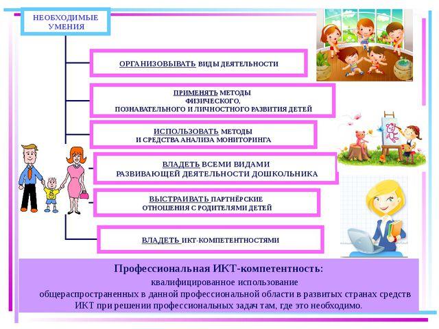Профессиональная ИКТ-компетентность: квалифицированное использование общерас...