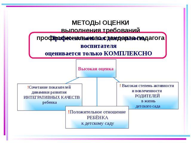 27.08.2015 Профессиональная деятельность воспитателя оценивается только КОМПЛ...