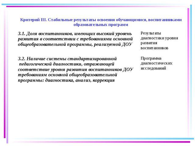 27.08.2015 Критерий III. Стабильные результаты освоения обучающимися, воспита...