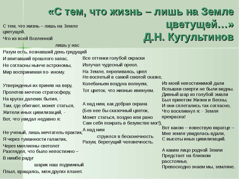 «С тем, что жизнь – лишь на Земле цветущей…» Д.Н. Кугультинов Все оттенки гол...