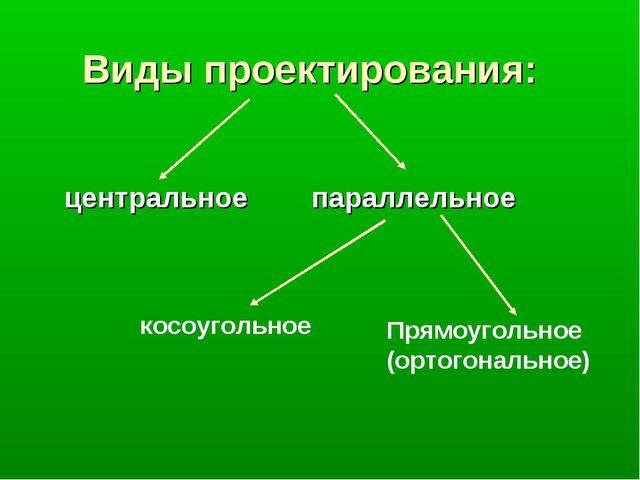 Виды проектирования: центральное параллельное Прямоугольное (ортогональное)...