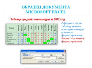 ОБРАЗЕЦ ДОКУМЕНТА MICROSOFT EXCEL Таблица средней температуры за 2012 год Офо