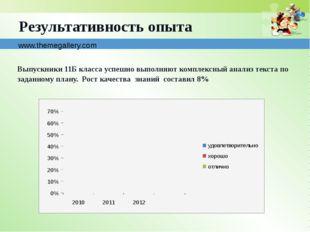 www.themegallery.com Результативность опыта Выпускники 11Б класса успешно вып