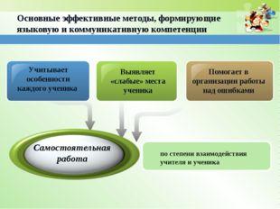 Основные эффективные методы, формирующие языковую и коммуникативную компетенц
