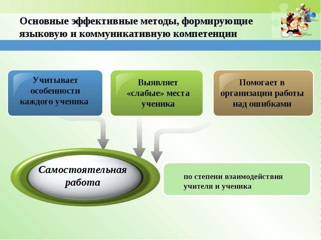Основные эффективные методы, формирующие языковую и коммуникативную компетенц...