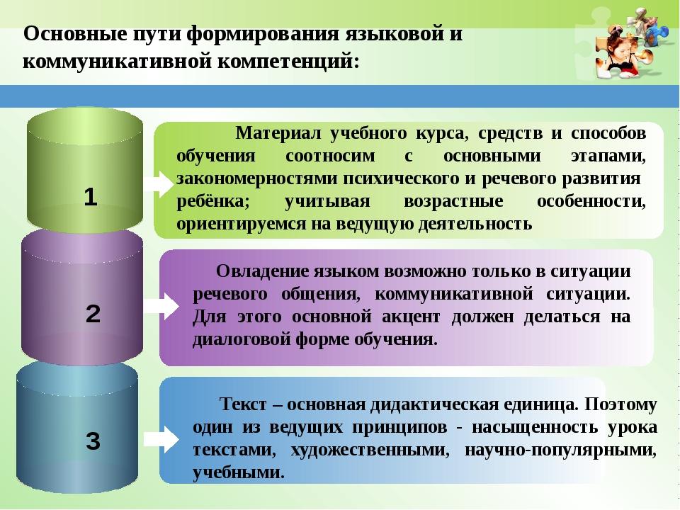 Основные пути формирования языковой и коммуникативной компетенций: Материал...