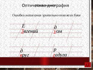 Пропуски букв. Вставки букв. лсица и цеток в карасный лесьной Перестановки бу