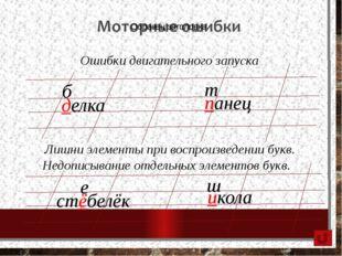 Зеркальность букв Зжик спиכывание Ё с «Щелчок» по полю слайда – анимация. Син