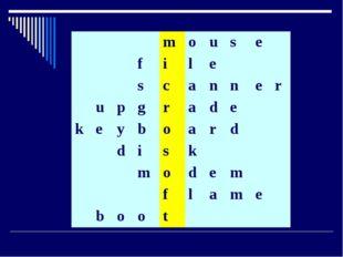 mouse file scanner upgrade keyboar