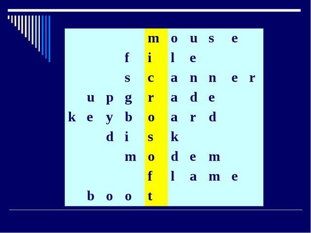 mouse file scanner upgrade keyboar...