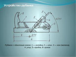 Устройство рубанка Рубанок с одиночным ножом: 1 — колодка, 2 — клин, 3 — нож