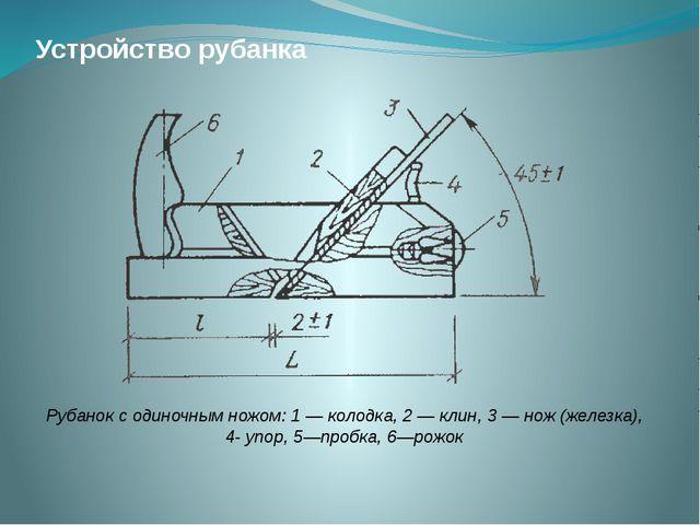 Устройство рубанка Рубанок с одиночным ножом: 1 — колодка, 2 — клин, 3 — нож...