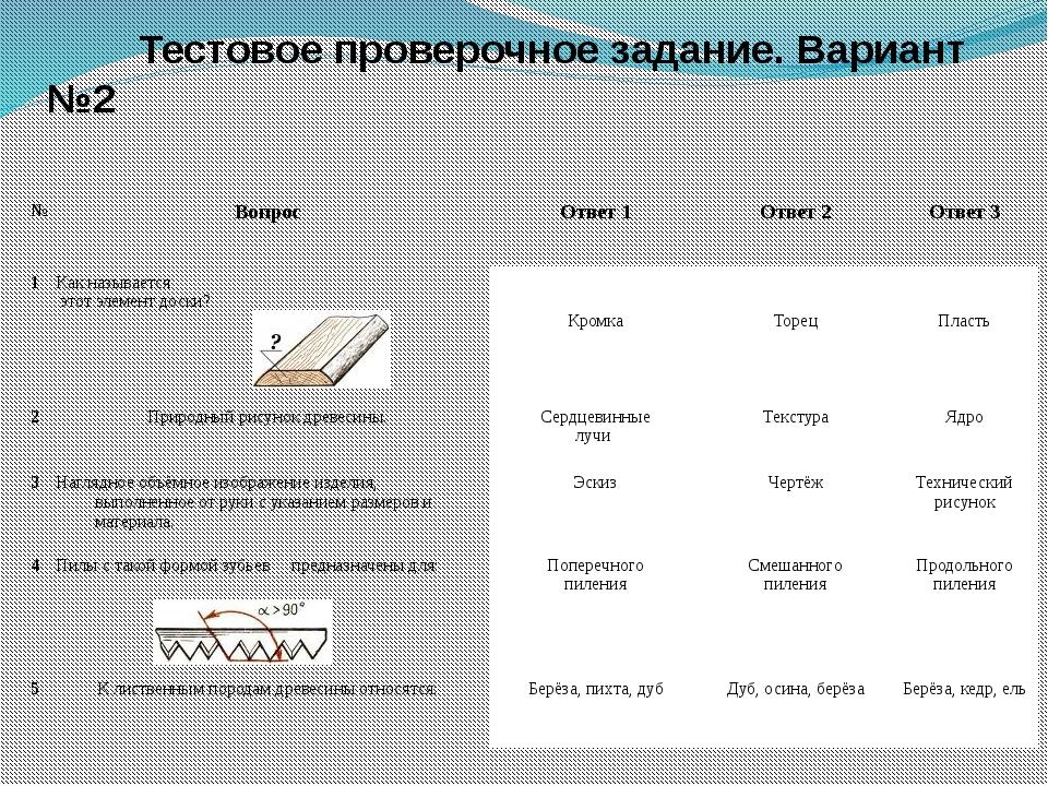 Тестовое проверочное задание. Вариант №2 № Вопрос Ответ 1 Ответ 2 Ответ 3 1...