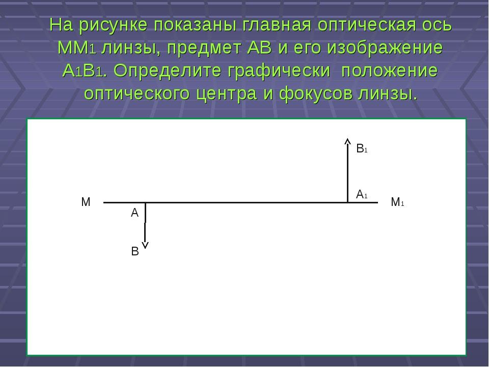 На рисунке показаны главная оптическая ось ММ1 линзы, предмет АВ и его изобра...