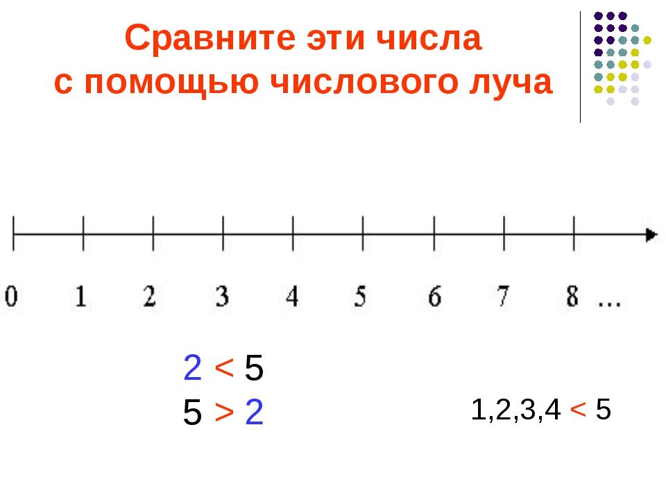 Сравните эти числа с помощью числового луча 2 5 5 2 1,2,3,4 < 5 < >