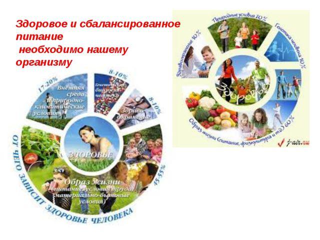 Здоровое и сбалансированное питание необходимо нашему организму
