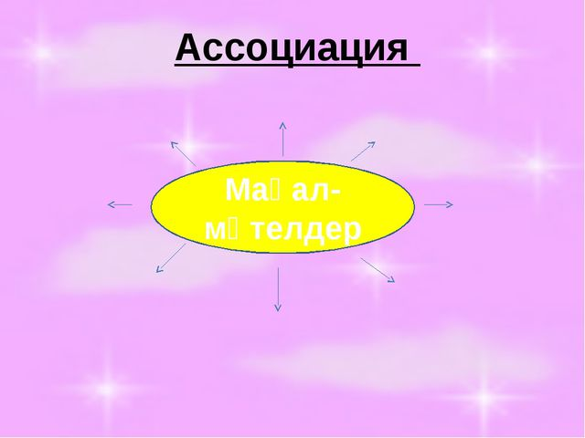 Ассоциация Мақал-мәтелдер