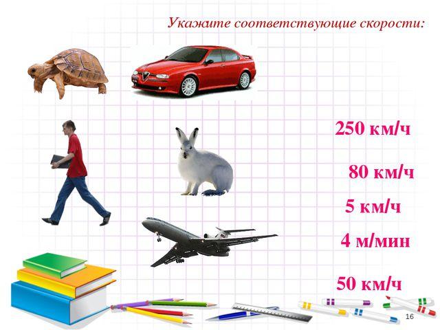 Укажите соответствующие скорости: 250 км/ч 80 км/ч 5 км/ч 4 м/мин 50 км/ч