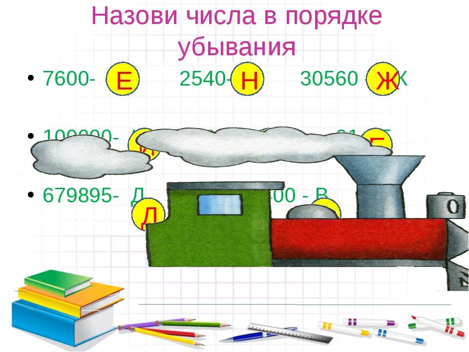 Назови числа в порядке убывания 7600- Е 2540- Н 30560 - Ж 100000- И 345 - И 9...