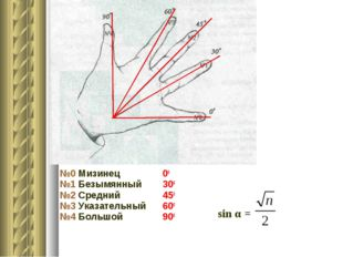 №0 Мизинец00 №1 Безымянный 300 №2 Средний450 №3 Указательный 600 №4 Бол