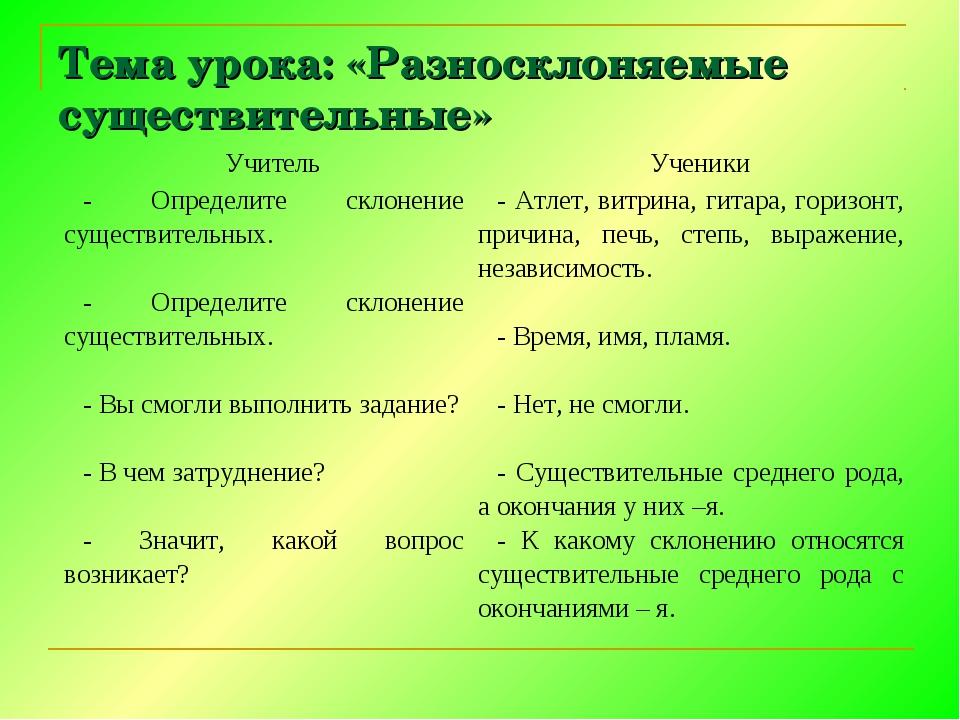 Тема урока: «Разносклоняемые существительные» УчительУченики - Определите ск...