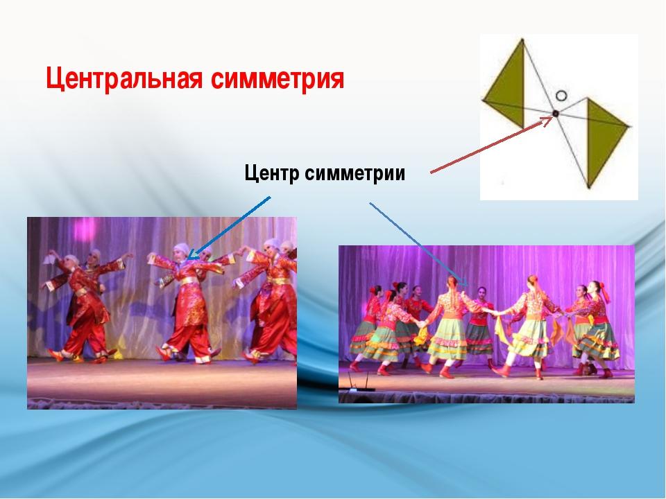 Центральная симметрия Центр симметрии