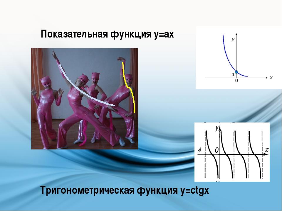 Показательная функция у=ах Тригонометрическая функция у=ctgx
