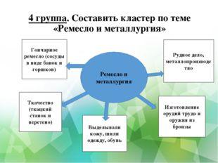 4 группа. Составить кластер по теме «Ремесло и металлургия» Гончарное ремесло