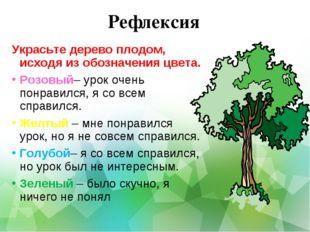 Рефлексия Украсьте дерево плодом, исходя из обозначения цвета. Розовый– урок