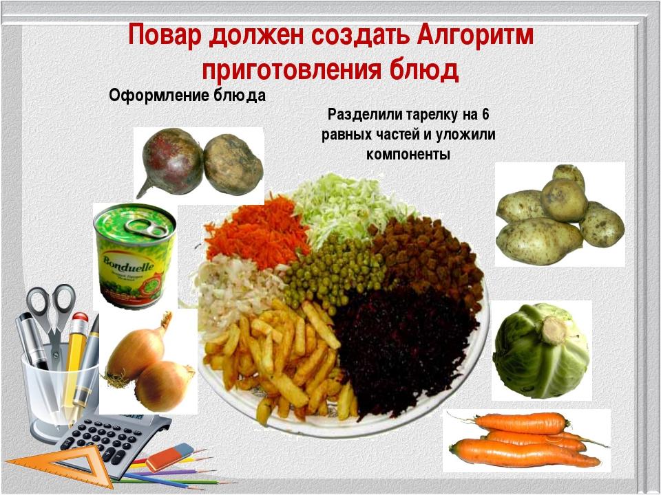 Повар должен создать Алгоритм приготовления блюд Разделили тарелку на 6 равны...