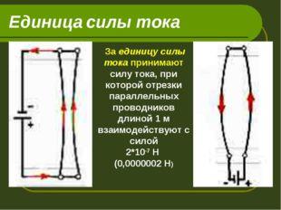 Единица силы тока За единицу силы тока принимают силу тока, при которой отрез