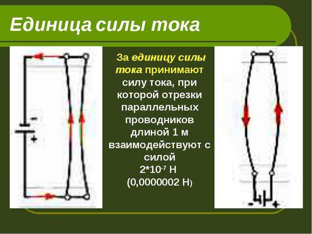 Единица силы тока За единицу силы тока принимают силу тока, при которой отрез...