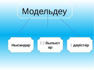Модельдеу- Нысандар Үдерістер Құбылыстар