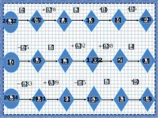Деление на десятичную дробь 4,5:0,125 = =4500:125 = 4500 125 3 375 75 0 6 750